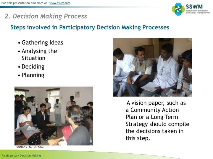 2. Decision Making Process