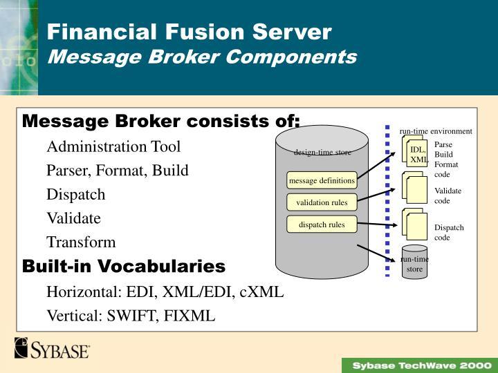 Message Broker consists of: