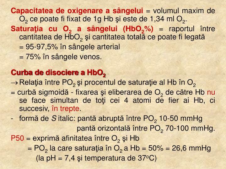 Capacitatea de oxigenare a sângelui