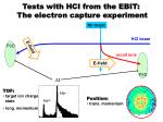 tests with hci from the ebit the electron capture experiment1