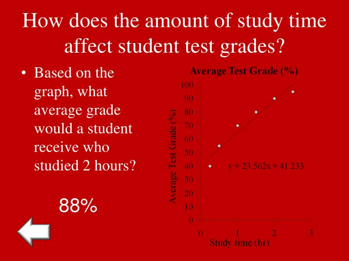How does the amount of study time affect student test grades?