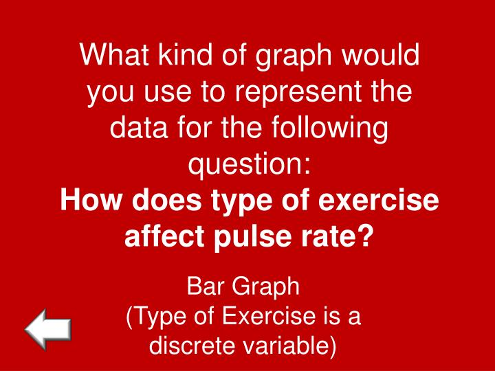 What kind of graph would you use to represent the data for the following question: