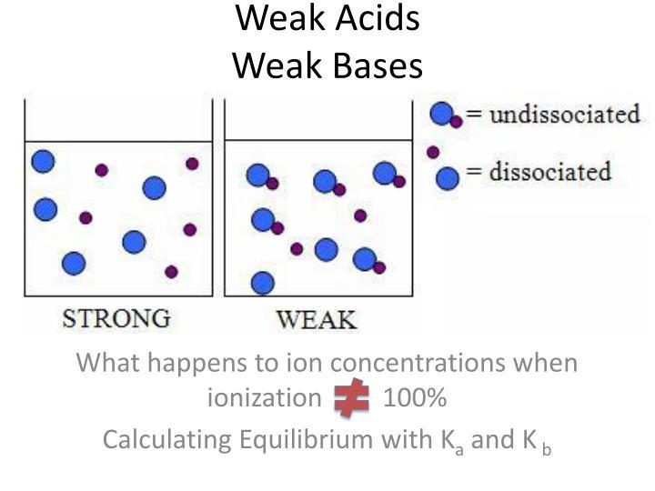 weak acids weak bases n.