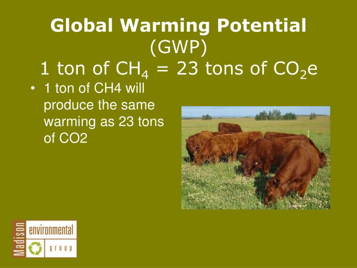 1 ton of CH4 will produce the same warming as 23 tons of CO2