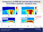 comparison of gem aq and mm wave retrieved co hcn x sections monsoon core