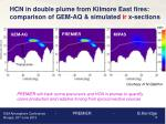 hcn in double plume from kilmore east fires comparison of gem aq simulated ir x sections
