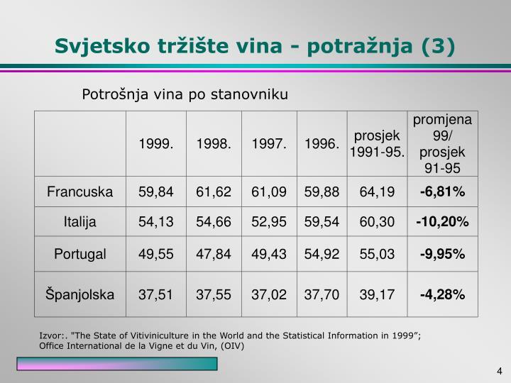 Svjetsko tržište vina - potražnja (3)