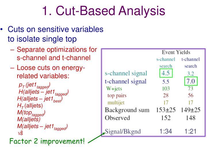 1. Cut-Based Analysis