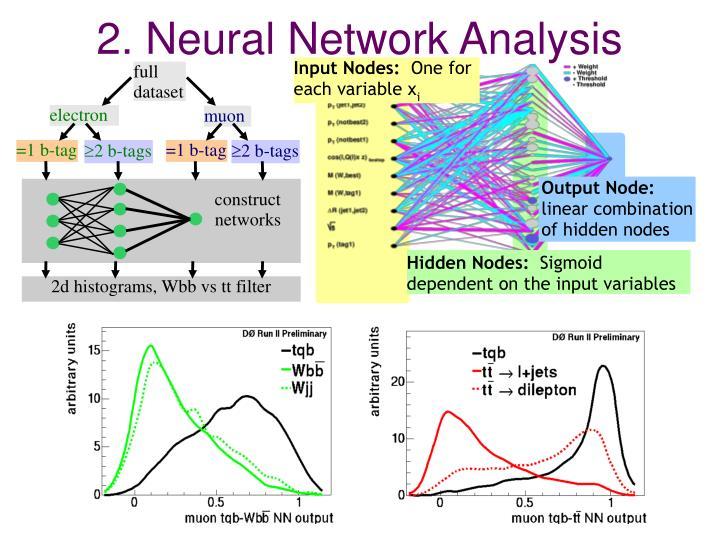 2. Neural Network Analysis