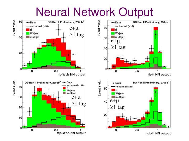 Neural Network Output