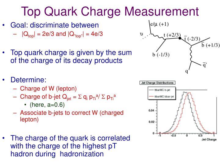 Top Quark Charge Measurement