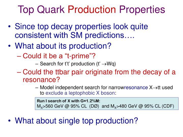 Top Quark