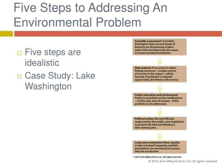 Five Steps to Addressing An Environmental Problem