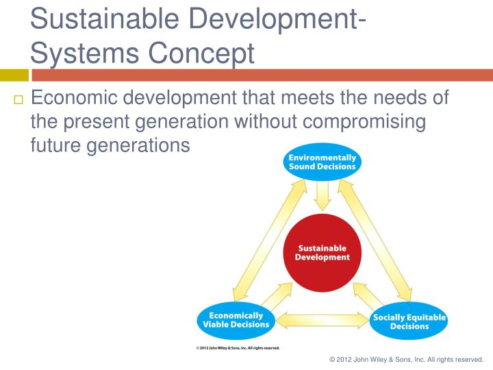Sustainable Development- Systems Concept