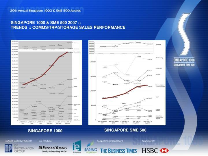 SINGAPORE 1000 & SME 500 2007 ::