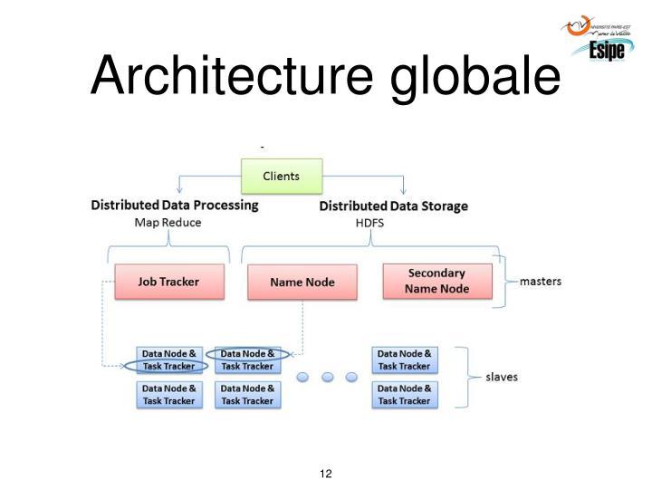Architecture globale