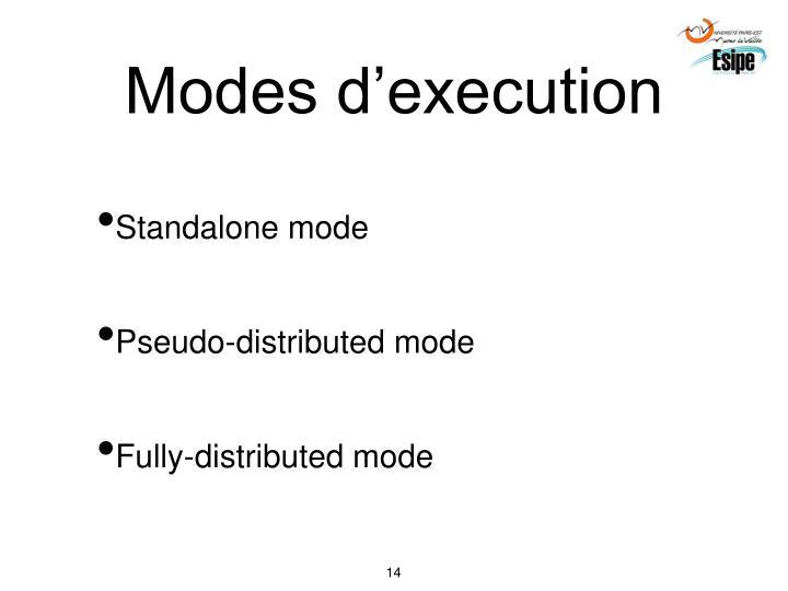 Modes d'execution