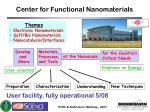 center for functional nanomaterials