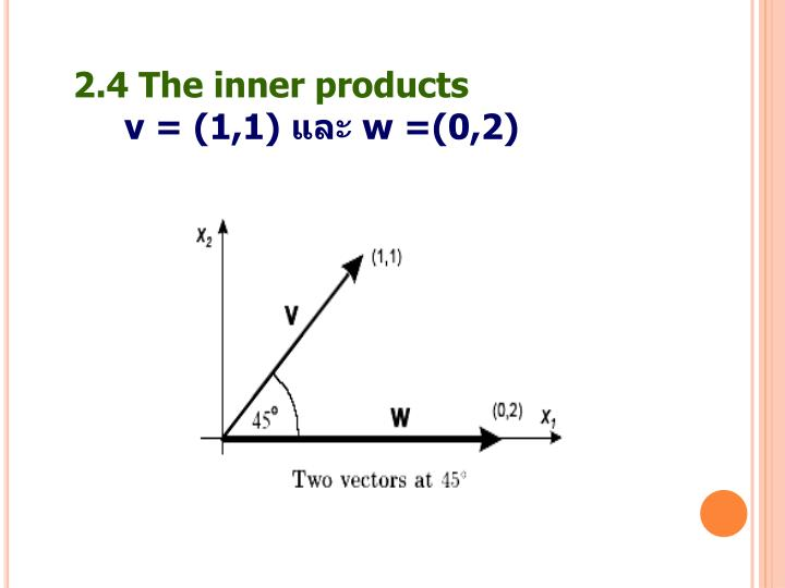 2.4 The inner products