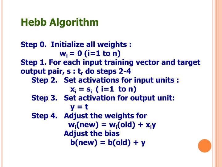 Hebb Algorithm
