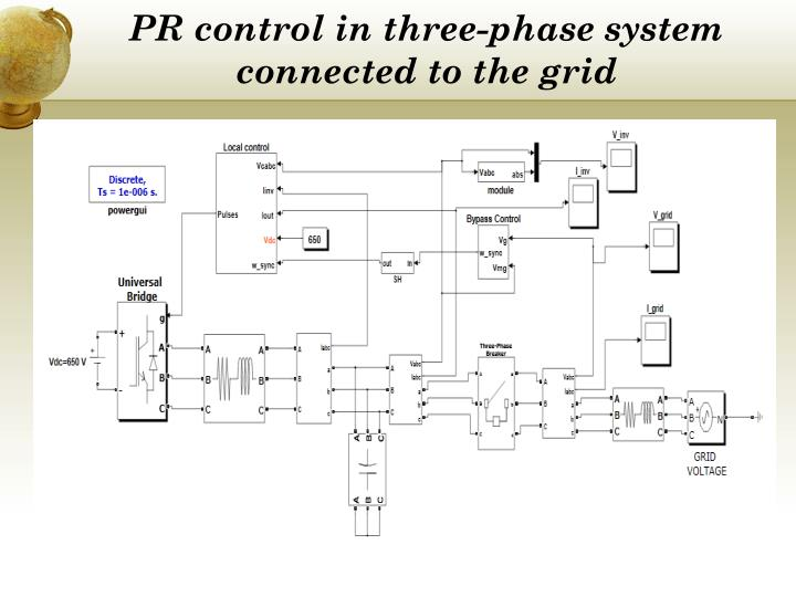 Ppt control strategies for grid connected inverter in for Soil 3 phase system