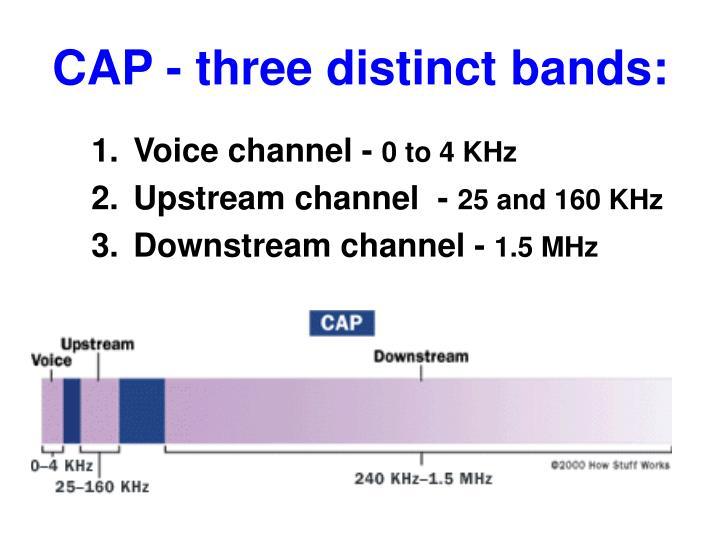 CAP - three distinct bands:
