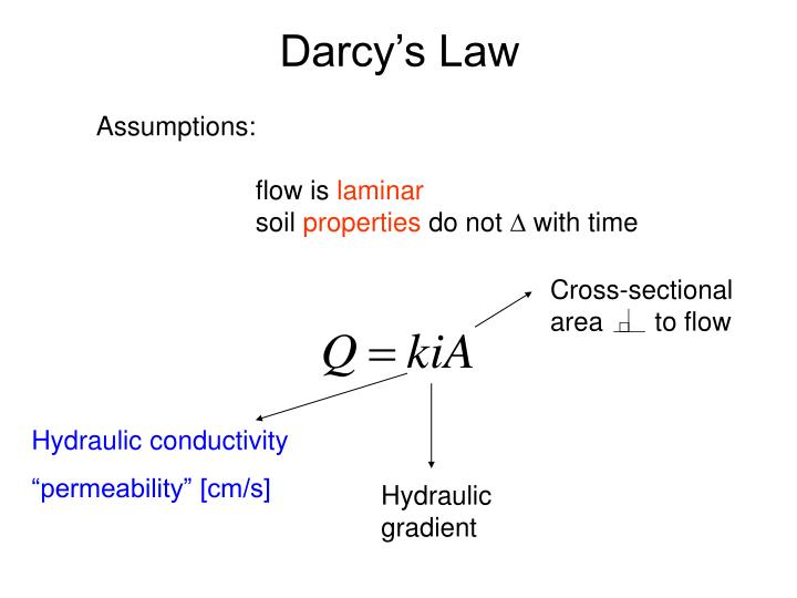 Cross-sectional area       to flow