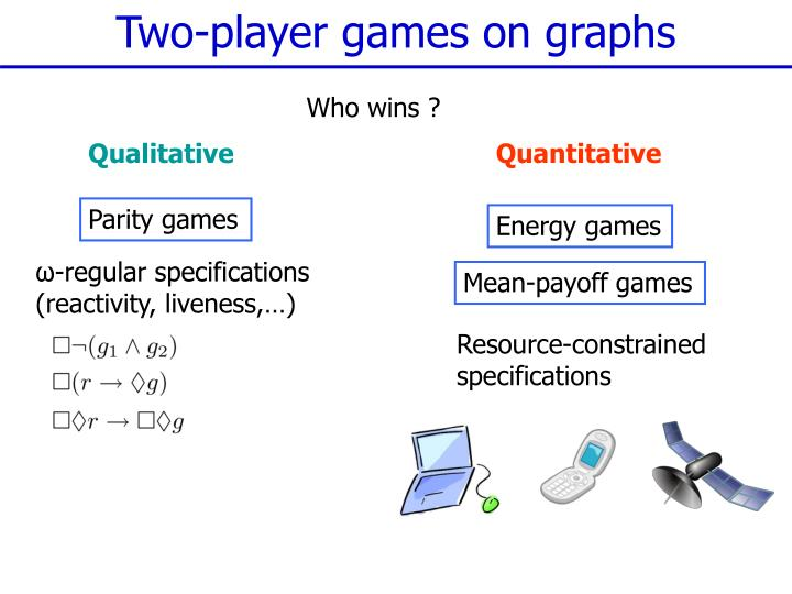 Two-player games on graphs