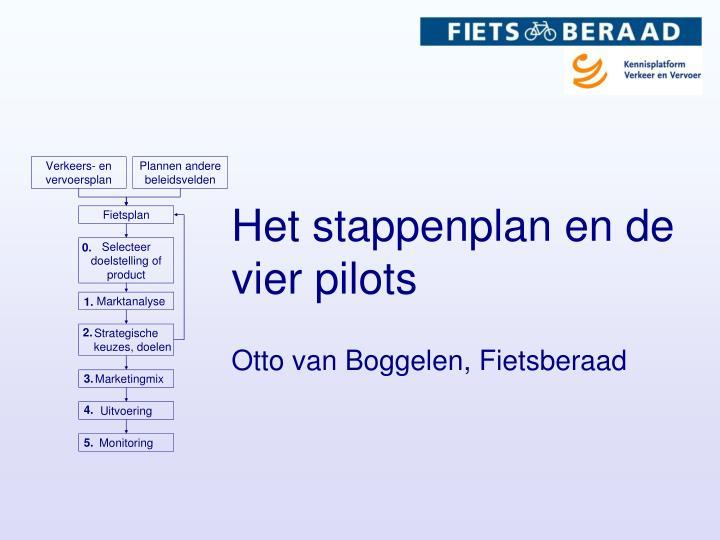 Het stappenplan en de vier pilots
