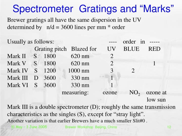 "Spectrometer  Gratings and ""Marks"""