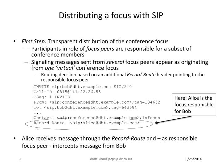 Distributing a focus with SIP