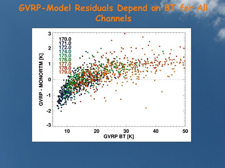 GVRP-Model Residuals Depend on BT for All Channels