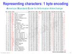 representing characters 1 byte encoding