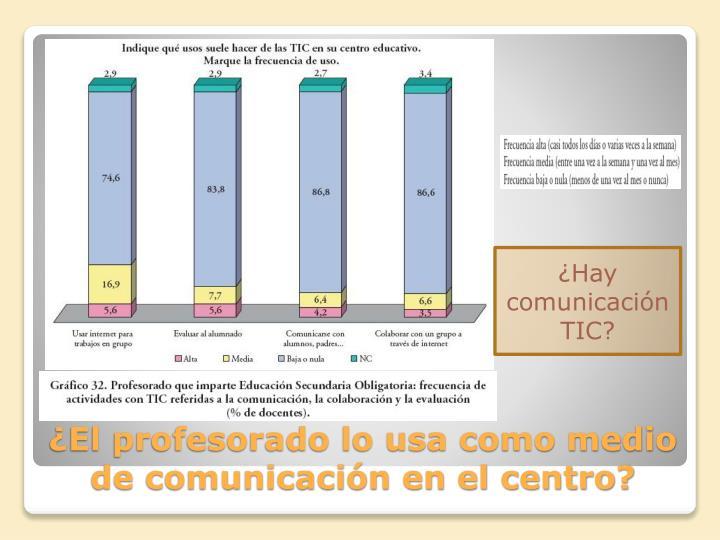 ¿Hay comunicación TIC?
