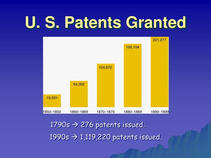 U. S. Patents Granted