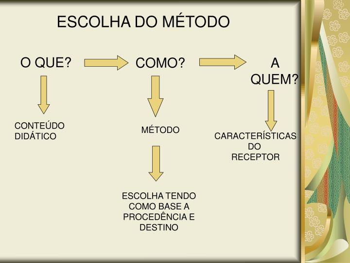 ESCOLHA DO MÉTODO