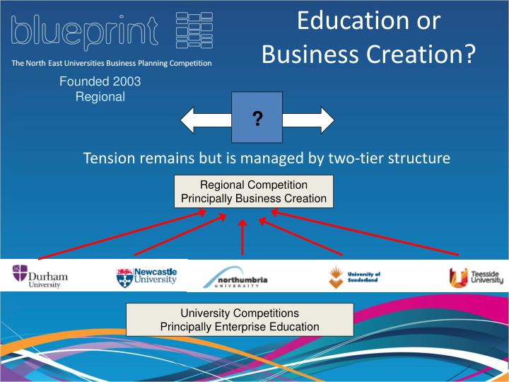education or business creation n.