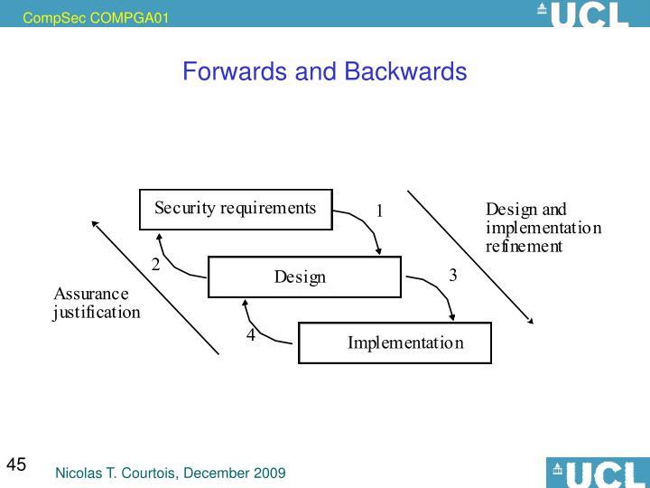 Forwards and Backwards