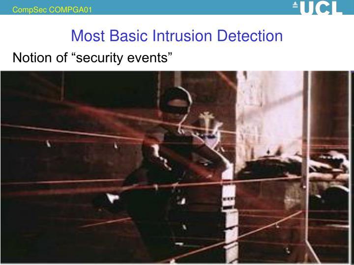 Most Basic Intrusion Detection