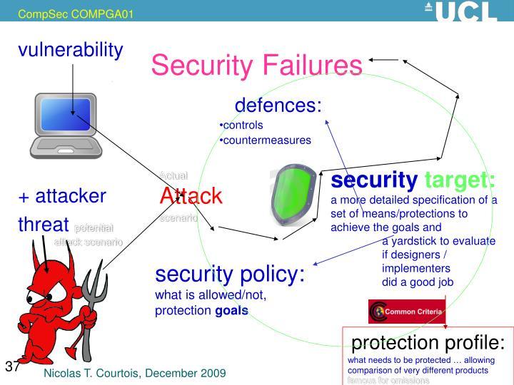 Security Failures