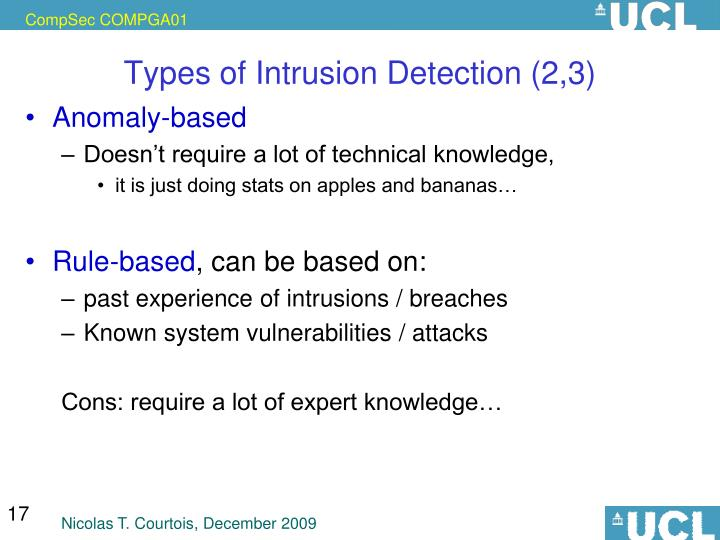 Types of Intrusion Detection (2,3)