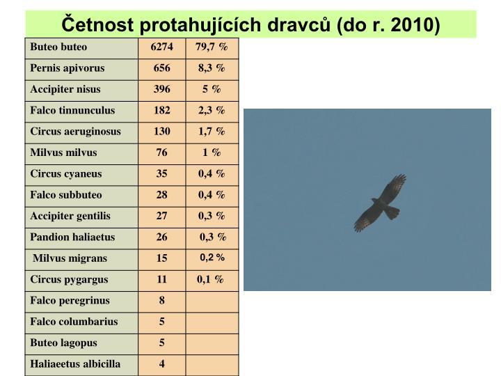 Četnost protahujících dravců (do r. 2010)