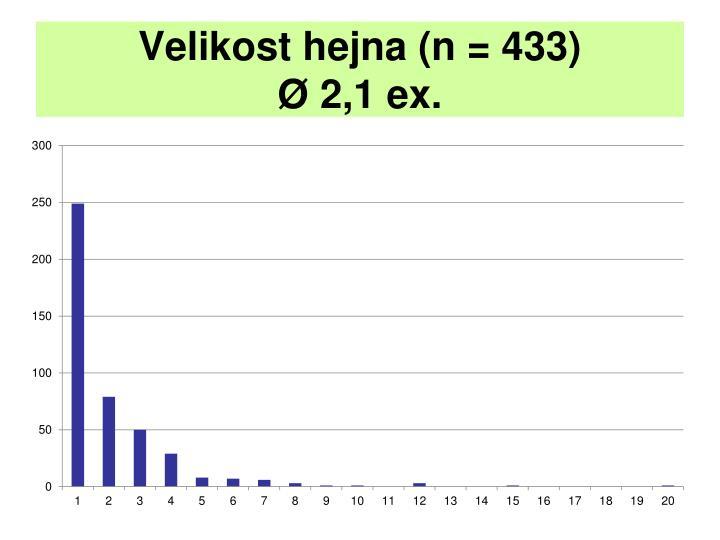 Velikost hejna (n = 433)