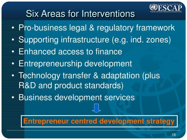Six Areas for Interventions