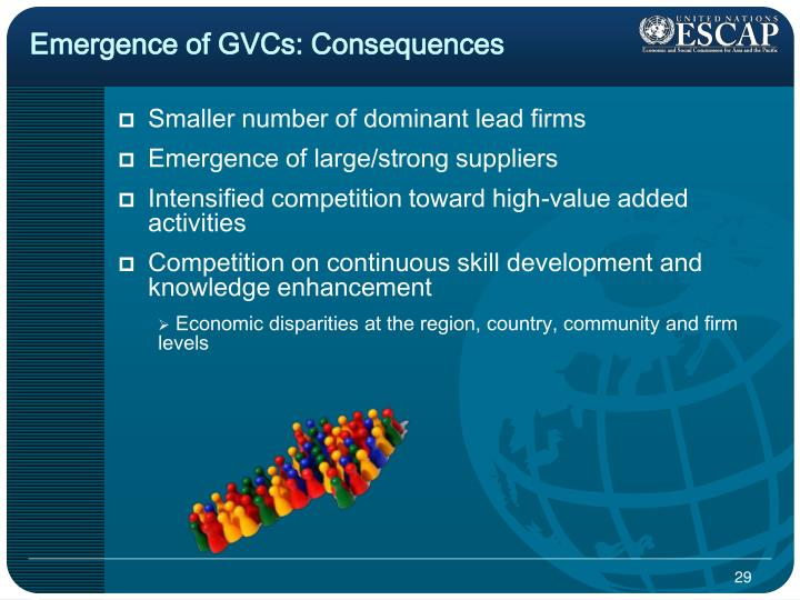 Emergence of GVCs: Consequences