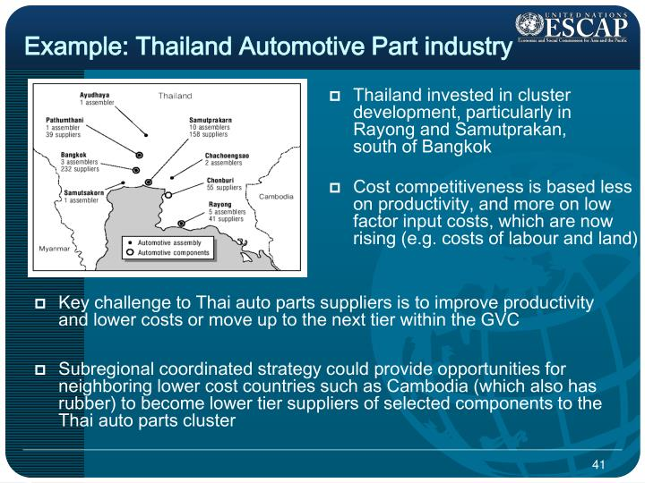 Example: Thailand Automotive Part industry