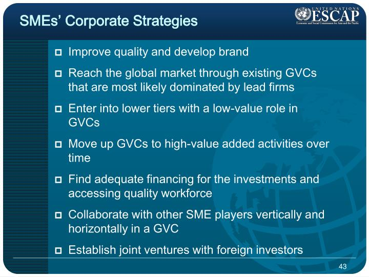 SMEs' Corporate Strategies
