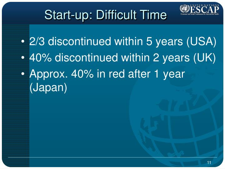 Start-up: Difficult Time