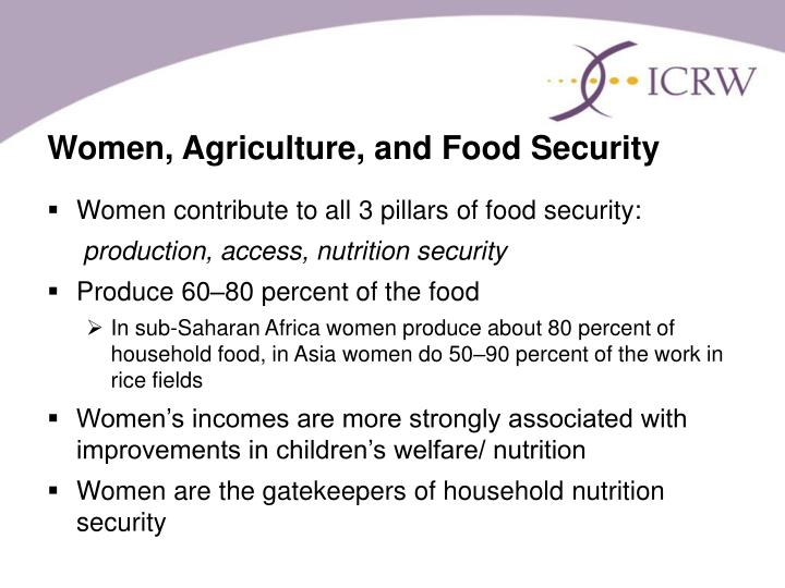 Women, Agriculture, and Food Security