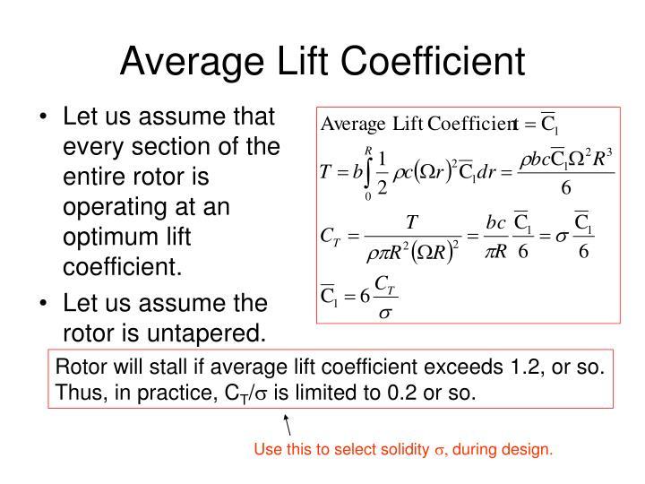 Average Lift Coefficient